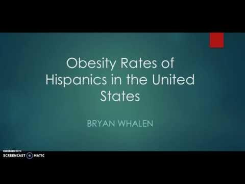 Obesity Rates of Hispanics in the United States