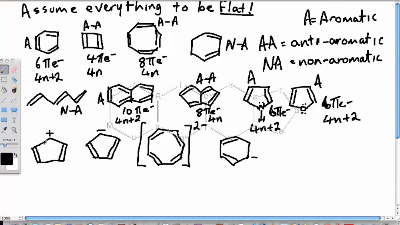 Non Compounds Examples