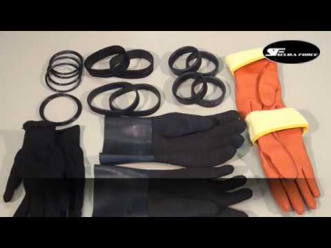 How to install the Thenar Dry Gloves Ring Set (English Version)