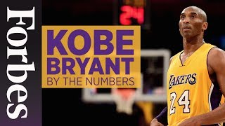 Kobe Bryant: Remarkable Stats About Number 24