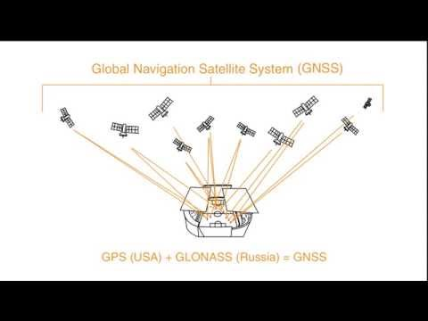 What is GNSS?