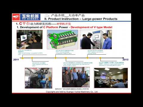 Yuchai Introduction-Introduction of Yuchai Enterprise and G-drive Products