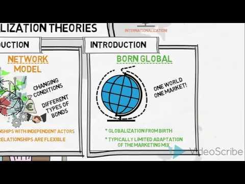 Internationalization Theories - Global Marketing