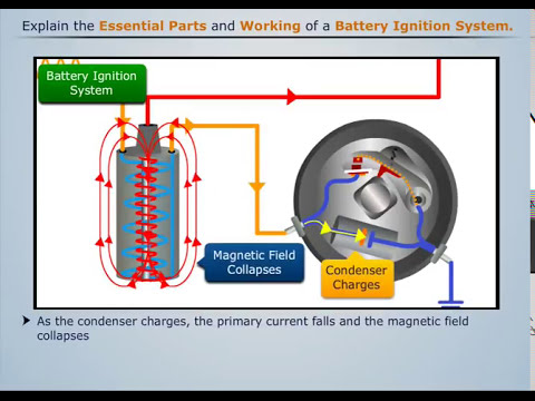 coil to distributor wiring diagram nissan altima radio how battery ignition system works? - magic marks youtube