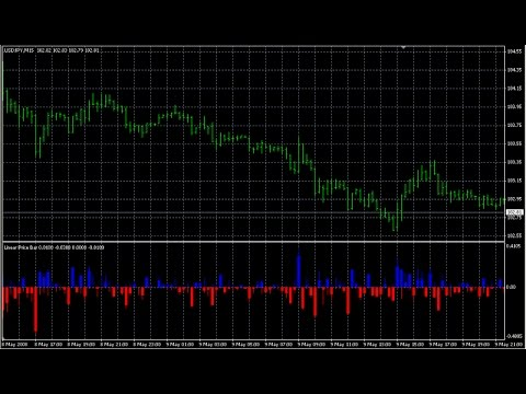 Mi forex index mt4
