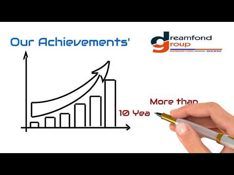 dreamfond group  is job placement services  in pune