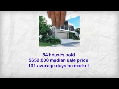 Houses For Sale Carindale : Property Sales & Facts You Want To Know