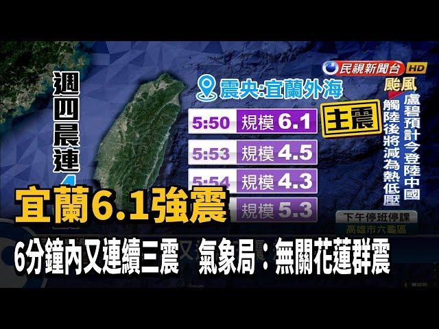 宜蘭6.1強震 氣象局:未來兩週仍有餘震-民視台語新聞