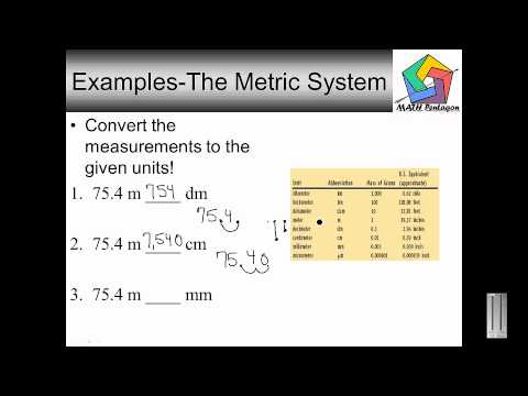 5th Grade The Metric System Youtube