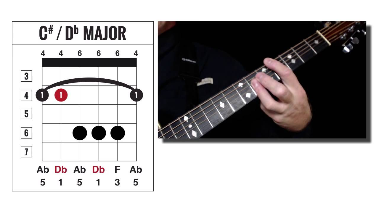 C Or Db Major Guitar Chord Ace Chord Finder Code 4a Youtube