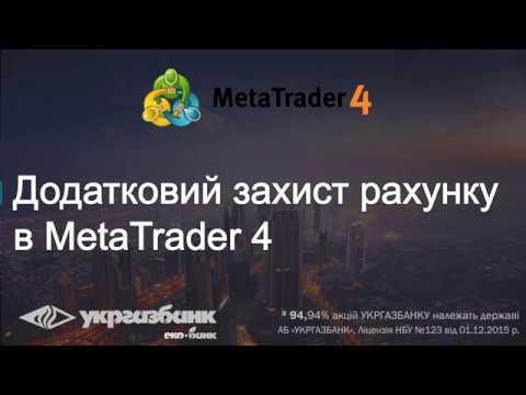 Додатковий захист рахунку в MetaTrader 4. Форекс / Forex для початківців з АБ УКРГАЗБАНК