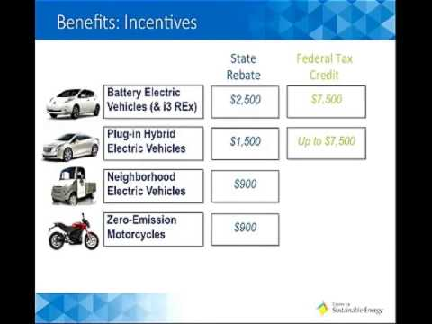 Simcenter Quotes Colin Santulli On Electric Car Price Comparison