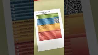 Чек-лист в работе учителя