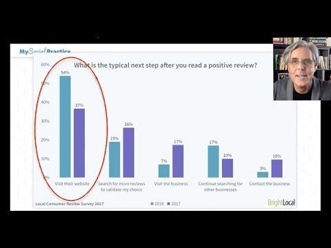Webinar: How Social Proof Builds Trust in Your Practice