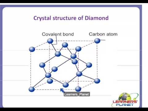 CBSE 10th Chemistry Carbon and Its Compounds video lesson 2