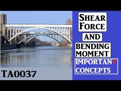 Shear Force and bending moment- IMPORTANT CONCEPTS in hindi TA0037