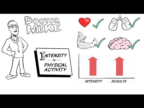 The Importance of Intensity in Physical Activity