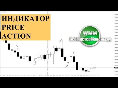 Индикатор Price Action поможет любителям направления