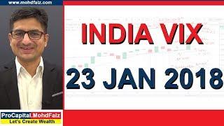 India VIX 23 Jan 2018