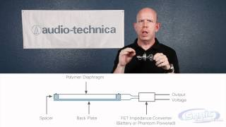 How a Condenser Microphone Works | Mics Explained - Part 2 of 2