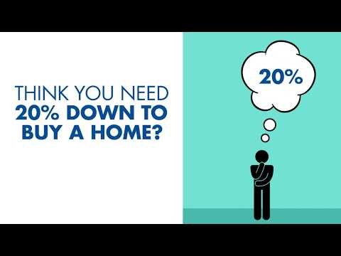 your-down-payment-options-|-quick-mortgage-(800)-381-9216