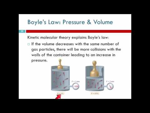 11.4 Boyle's Law: Pressure & Volume