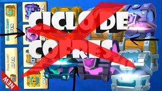 ¿EL CICLO DE ROTACIONES DE COFRES? - Clash Royale - ThisMarck337