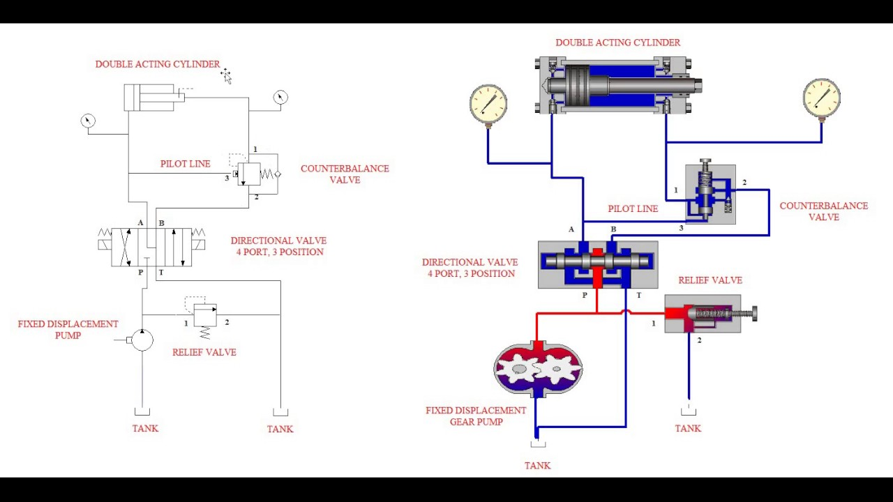 Simple Hydraulic Circuit Tutorial Part I-schematic Analysis