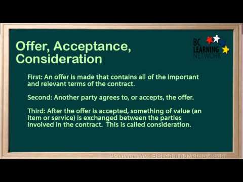 Bcln  Elements Of A Contract  Youtube