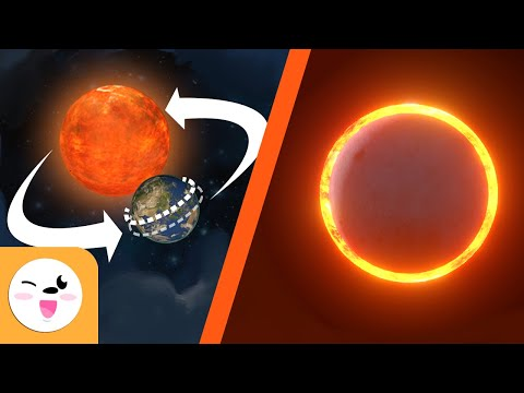 Eclipses And Movements Of The Earth For Kids - Solar And Lunar Eclipses - Rotation And Revolution