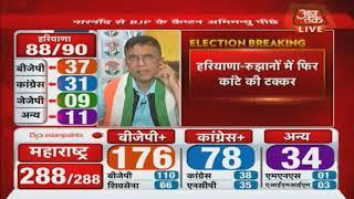 Assembly Election Results: Maharashtra-Haryana के रूझानों पर Manoj Tiwari का बयान