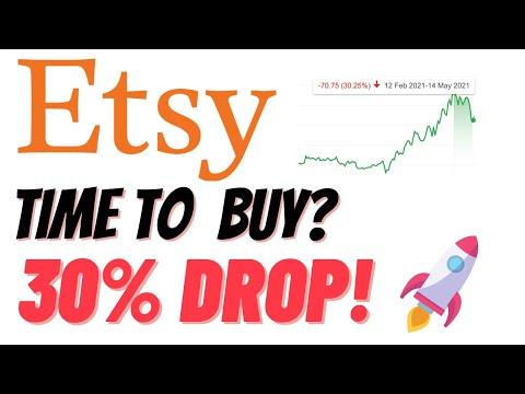 Etsy Stock :