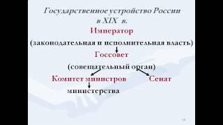 внутренняя политика александра 1 1812 1825 гг презентация