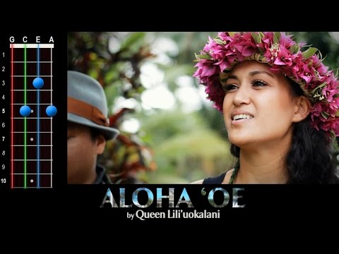 """Aloha 'Oe"" (Farewell to Thee) Ukulele Play-Along!"