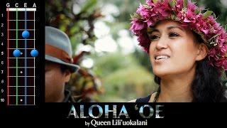 "Download ""Aloha 'Oe"" (Farewell to Thee) Ukulele Play-Along!"