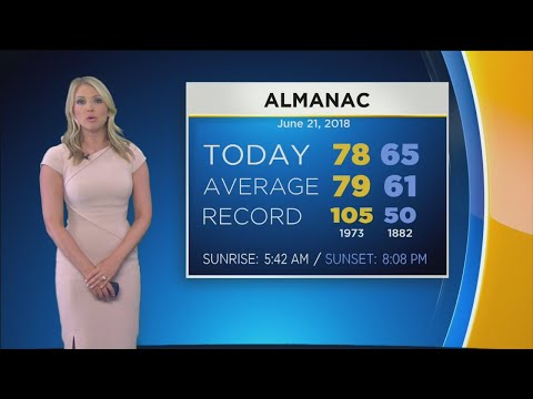 Evelyn Taft's Weather Forecast (June 21) thumbnail