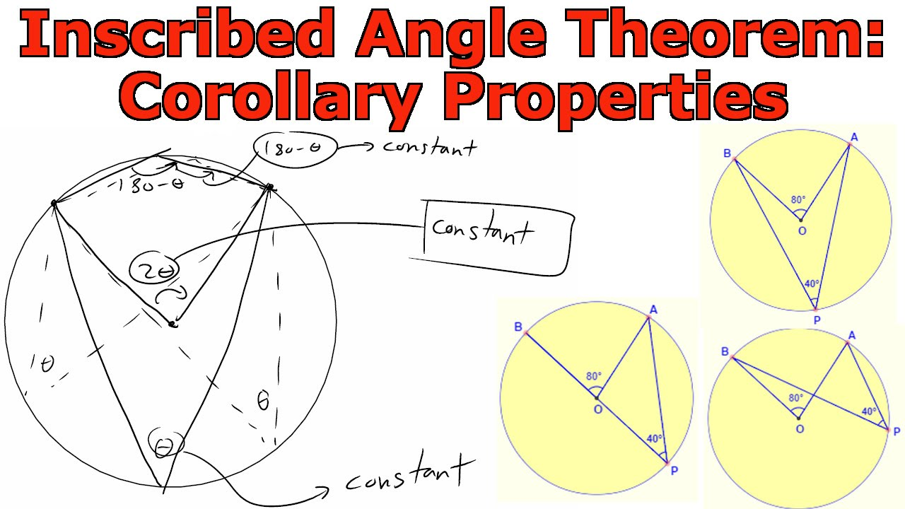 Inscribed Angle Theorem Corollary Properties Youtube