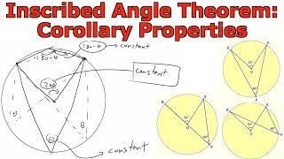 Inscribed Angle Theorem: Corollary Properties