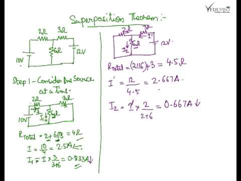 Superposition Theorem, Superposition Principle, What is Superposition Theorem