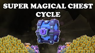 Clash Royale | Super Magical Chest Cycle - Probability / Odds