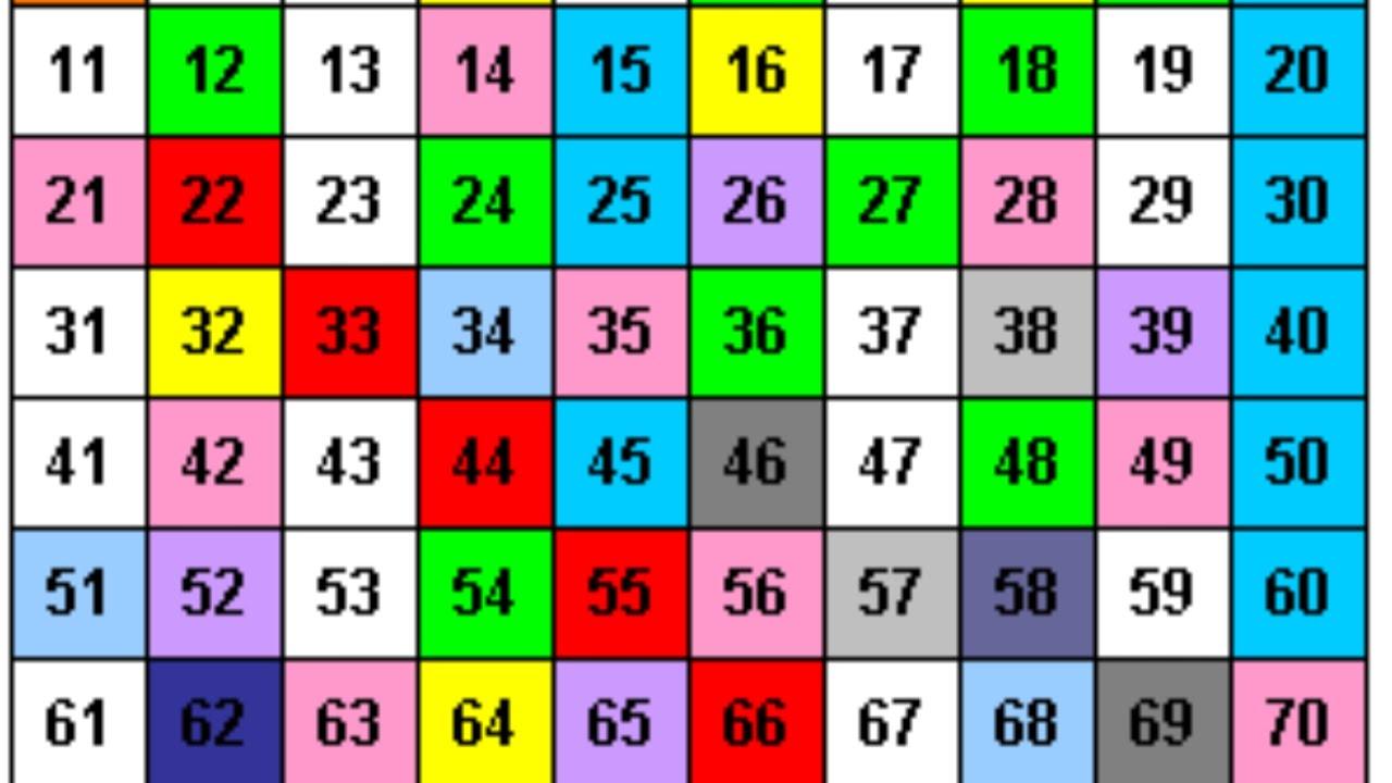2şer 3er 4er 5er 6şar 7şer 8er Ve 9ar 100e