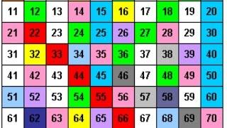 2'şer - 3'er - 4'er - 5'er - 6'şar - 7'şer - 8'er - ve 9'ar 100'e kadar Ritmik Sayılar