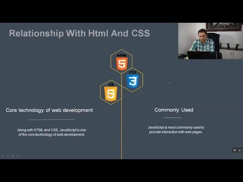 #3 What is Javascript?   Learn JavaScript and JQuery For Beginners In Hindi By Sachin Kapoor