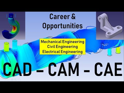 Career Opportunities In CAD CAM CAE