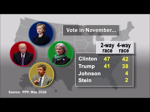 This Week in 2016 Presidential Polls – May 20, 2016