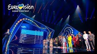 Результаты голосований – Национальный отбор на Евровидение-2018. Первый полуфинал