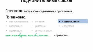 Подчинительные союзы (7 класс, видеоурок-презентация)