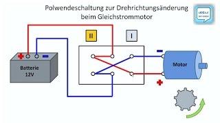 Polwechsel-Schaltung im Gleichstromkreis, Drehrichtung ändern / umkehren beim Gleichstrom-Motor