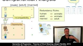 SEM114 - Theories of Word Meaning