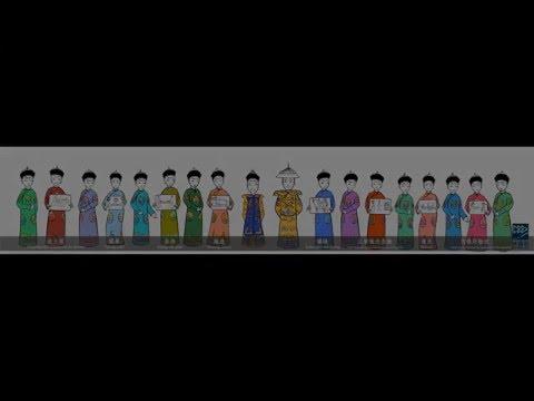Royal Costume: Qing Court Attire